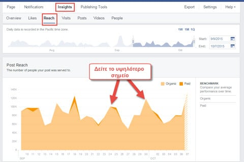 fb-insights-reach