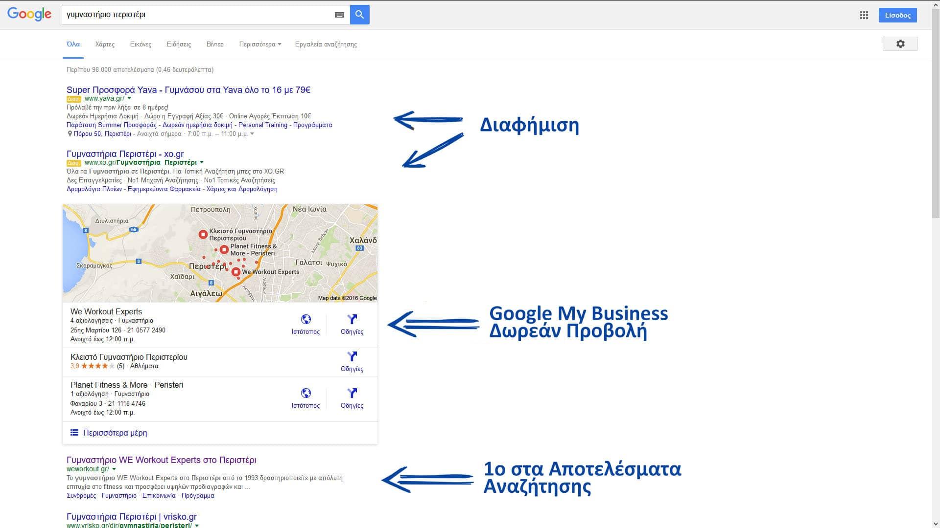 Δημιουργία Λογαριασμού στο Google My Business